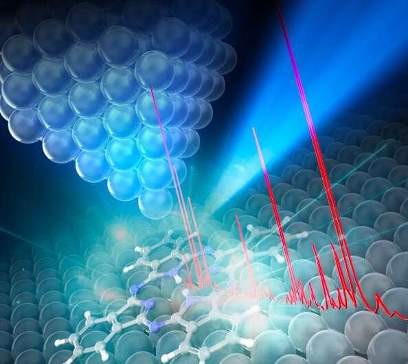A single-molecule laser nanospectroscopy technique with micro-electron volt energy resolution