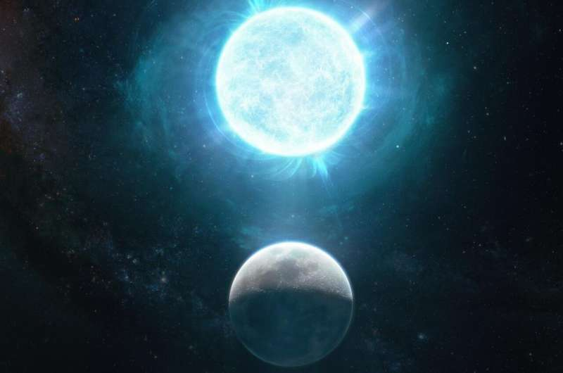 A white dwarf living on the edge