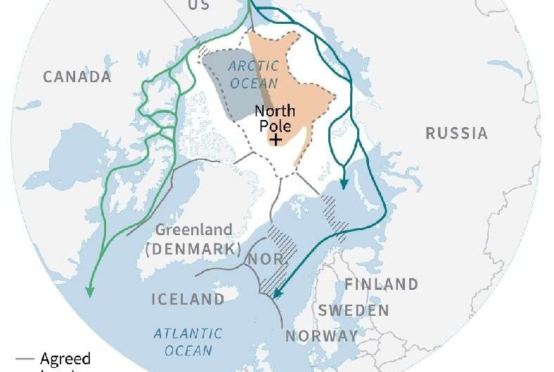 According to researchers, a turning point came in 2004 when the temperature in the Arctic surged for largely unexplained reason