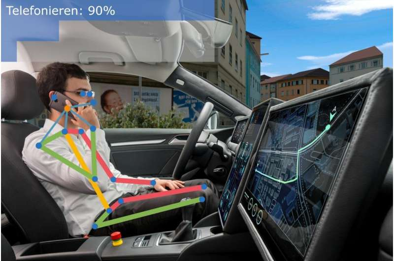 Activity detection inside the vehicle
