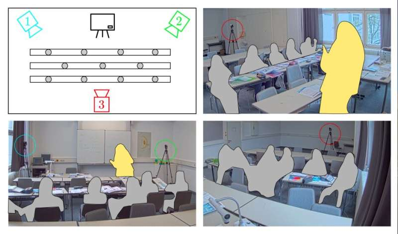 A deep learning-based strategy to assess student engagement could aid classroom research