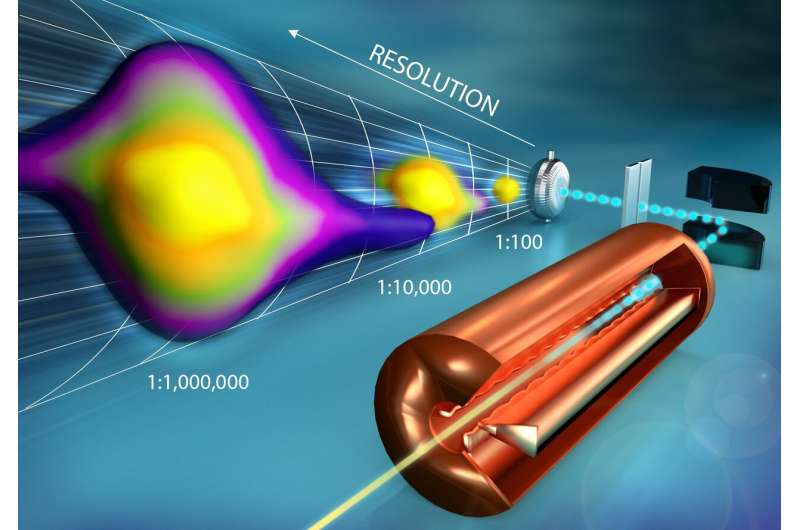 After 20 years, physicists find a way to keep track of lost accelerator particles