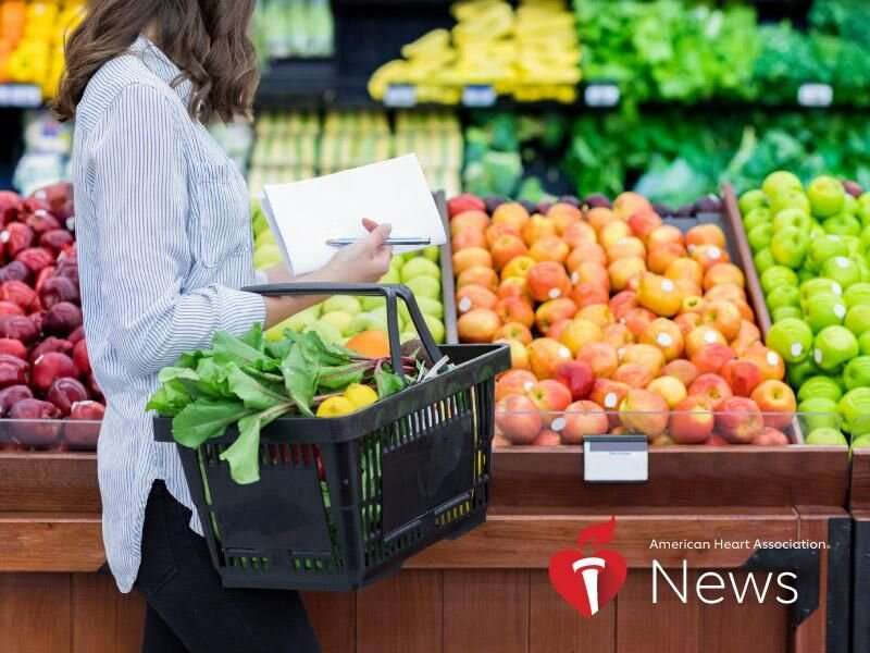 AHA news: 5 things nutrition experts want you to know about new federal dietary guidelines