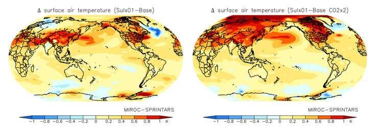 Las reducciones de contaminantes del aire podrían mejorar el calentamiento global sin recortes de gases de efecto invernadero