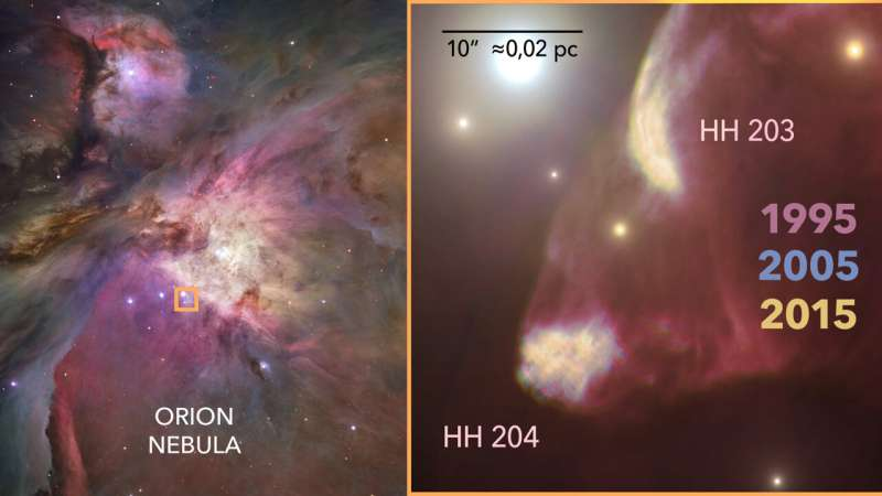 Anatomy of the impact of a protostellar jet in the Orion Nebula
