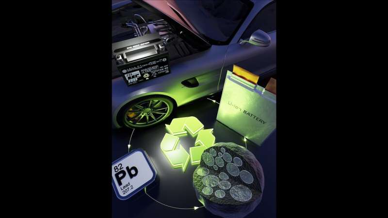 A new lead-based anode for next-generation lithium-ion batteries