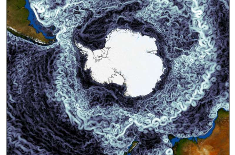 Antarctic Circumpolar Current flows more rapidly in warm phases