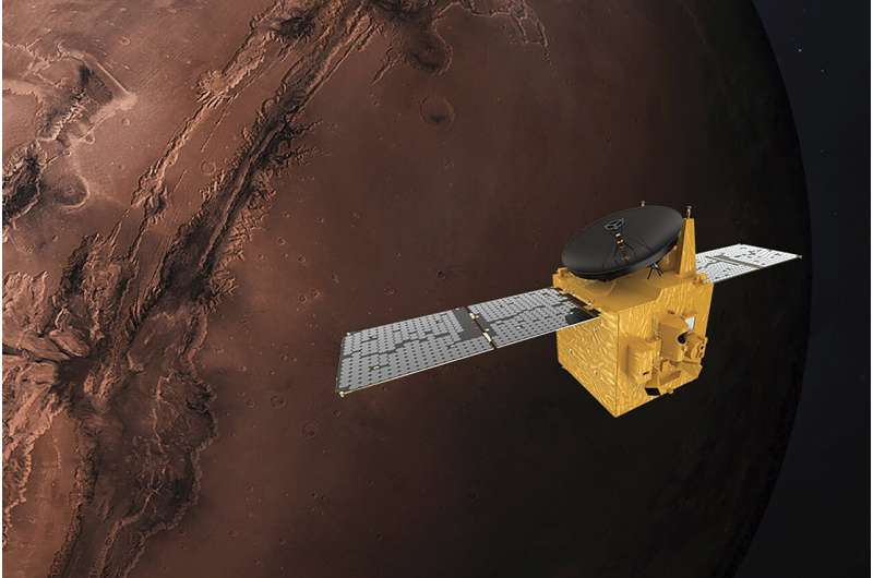 Arab spacecraft closes in on Mars on historic flight
