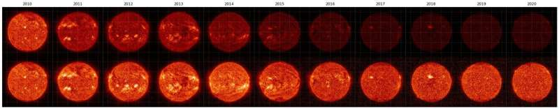 Artificial intelligence helps improve NASA's eyes on the Sun