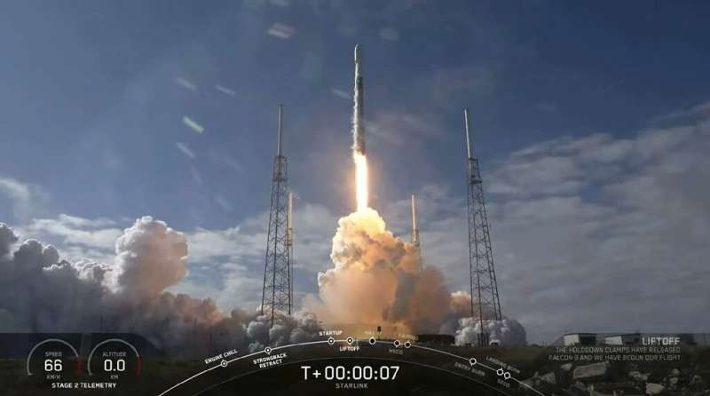 A SpaceX Falcon 9 rocket as it lifts off to launch 60 new Starlink satellites that are part of a project by Elon Musk's startup