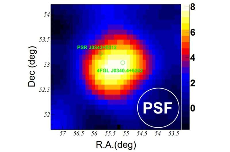 Astronomers detect ultra-high energy gamma-ray source