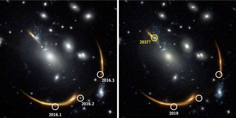 Astronomers spot the same supernova three times — and predict a fourth sighting in 16 years