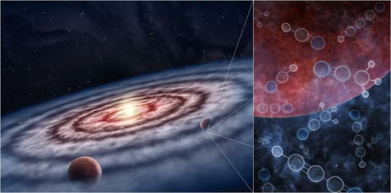 Astrophysicists identify large reservoirs of precursor molecules necessary for life in the birthplaces of planets