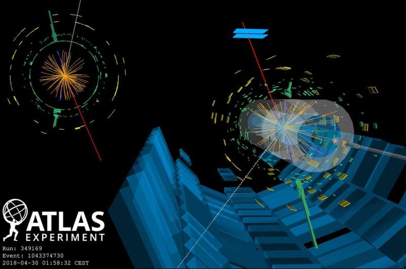 ATLAS reports first observation of WWW production