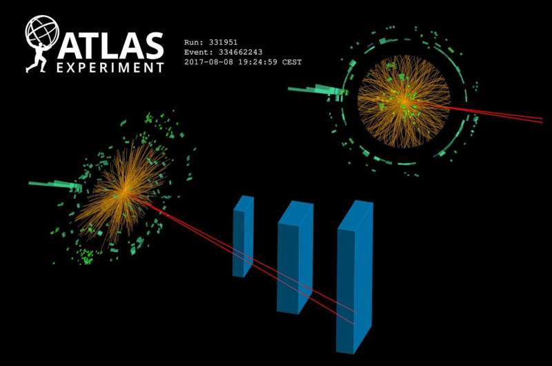 ATLAS finds evidence of a rare Higgs boson decay
