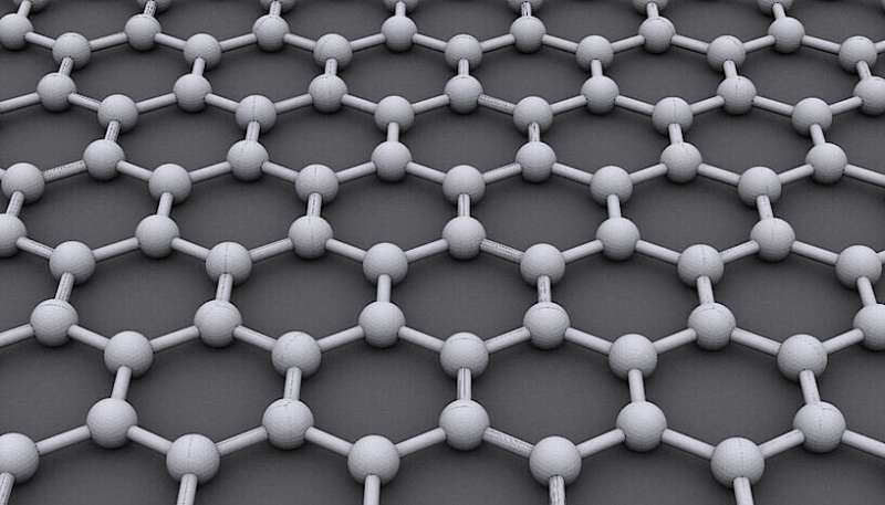 Atomic-scale tailoring of graphene approaches macroscopic world