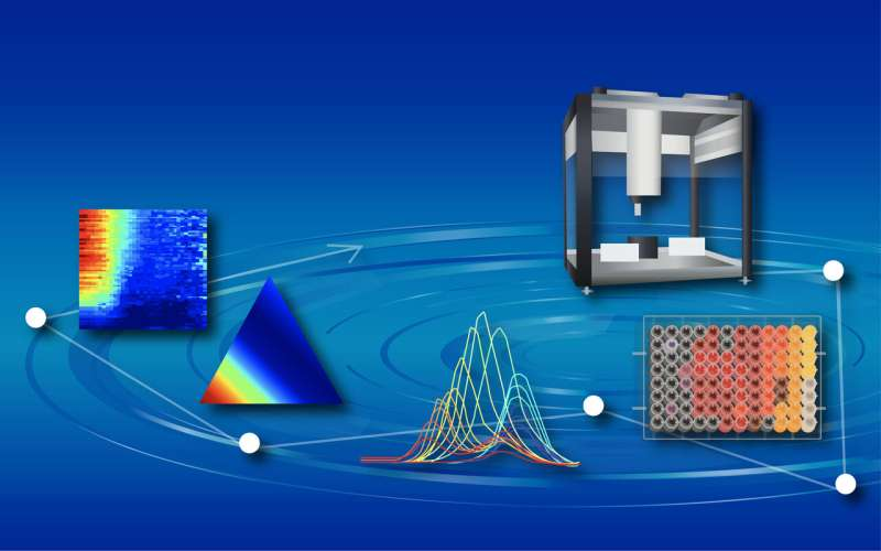 Automated chemistry sets new pace for materials discovery