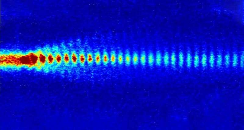 Awake brings proton bunches into sync