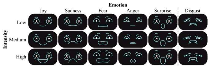 Ben-Gurion U. studies show promise using drones to elicit emotional responses