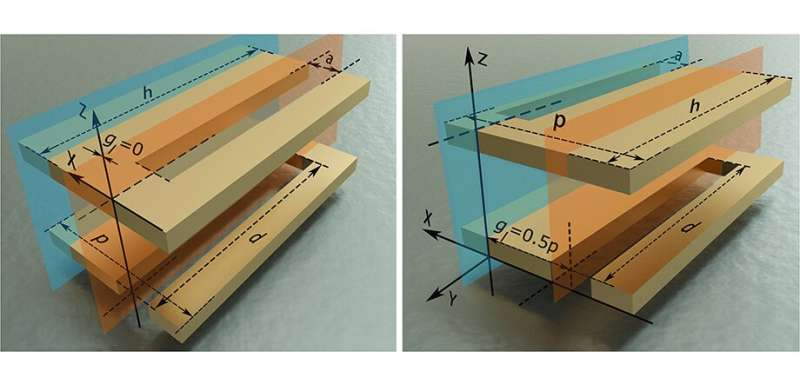 Better integrated circuits with glide symmetry