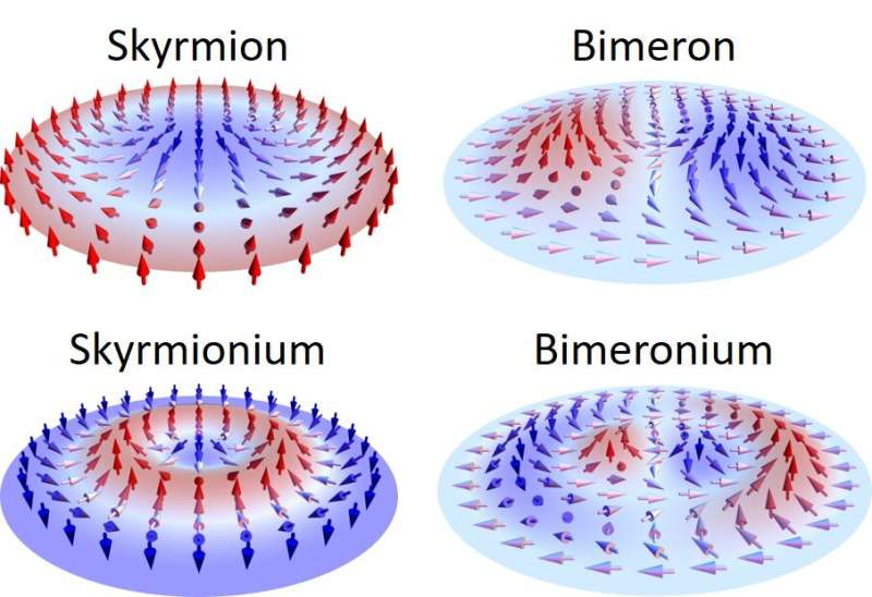 Bimeronium: A new member of the topological spin textures family
