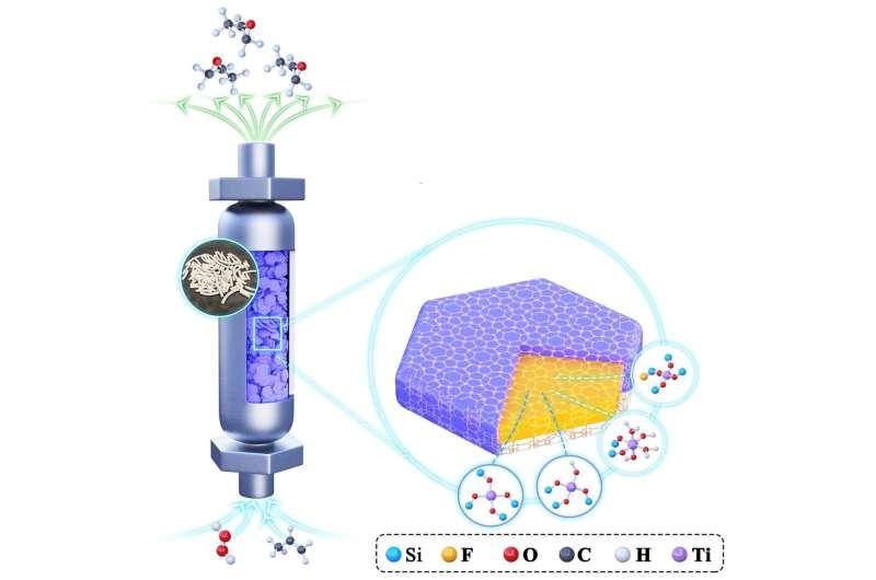 Binder-free MWW-type titanosilicate for selective and durable propylene epoxidation
