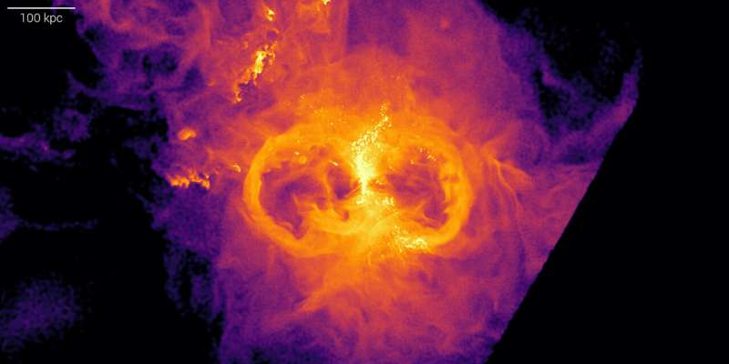 Black holes help with star birth