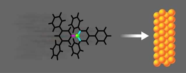 Bond-selective reactions observed during molecular collisions