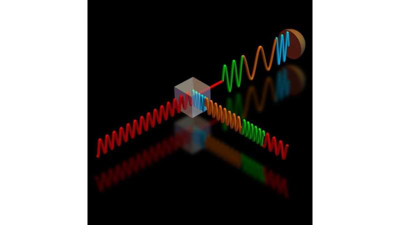 Boosting fiber optics communications with advanced quantum-enhanced receiver