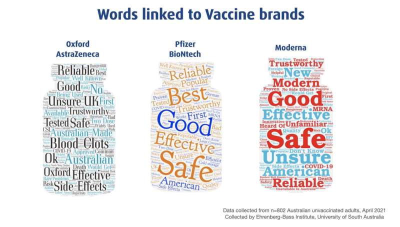 Branding the jab: the secret weapon to increase vaccination rates