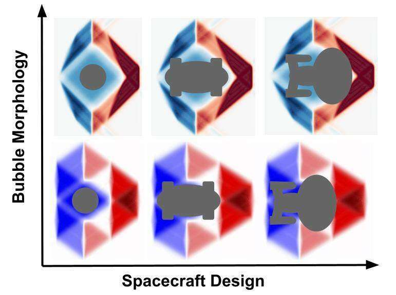 Breaking the warp barrier for faster-than-light travel