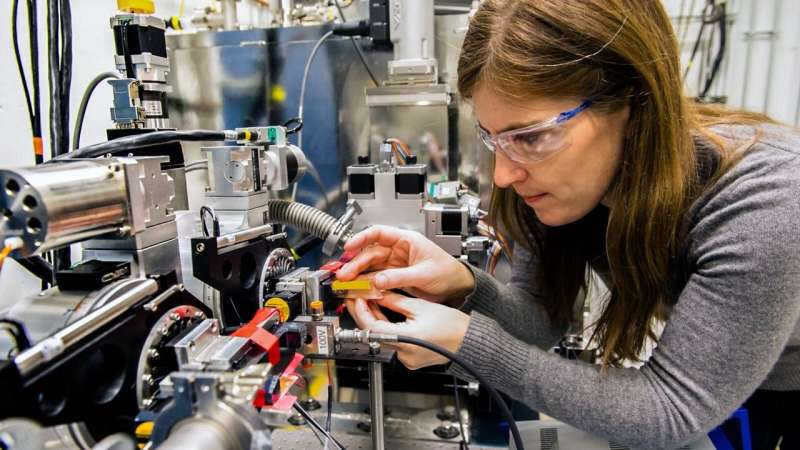 Bringing Discoveries to Light: X-Ray Science at Argonne