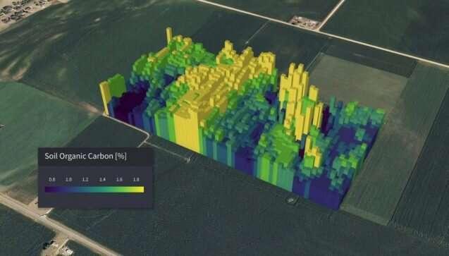 ¿Puede la nueva tecnología incentivar a los agricultores a capturar carbono en su suelo?