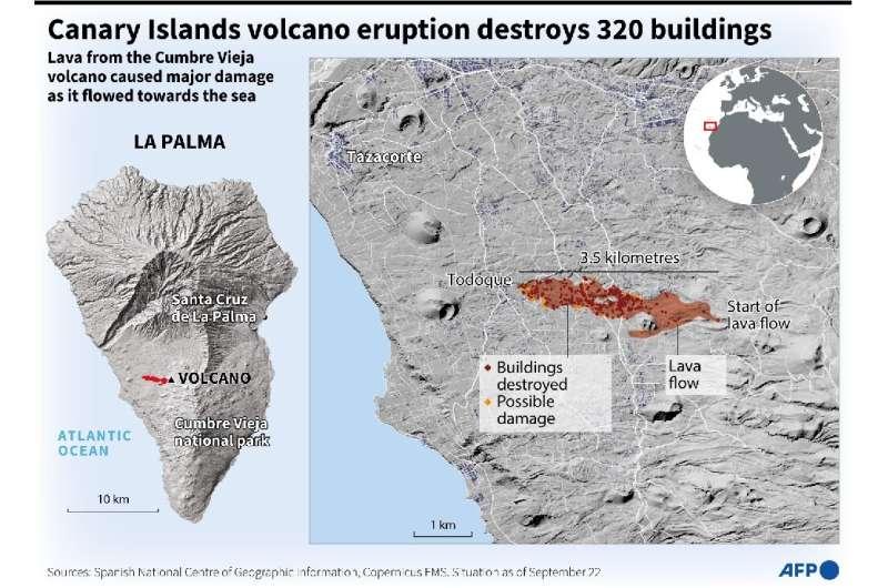 Canary Islands volcano eruption destroys 320 buildings