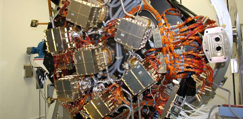 Candid cosmos: eROSITA cameras set benchmark for astronomical imaging