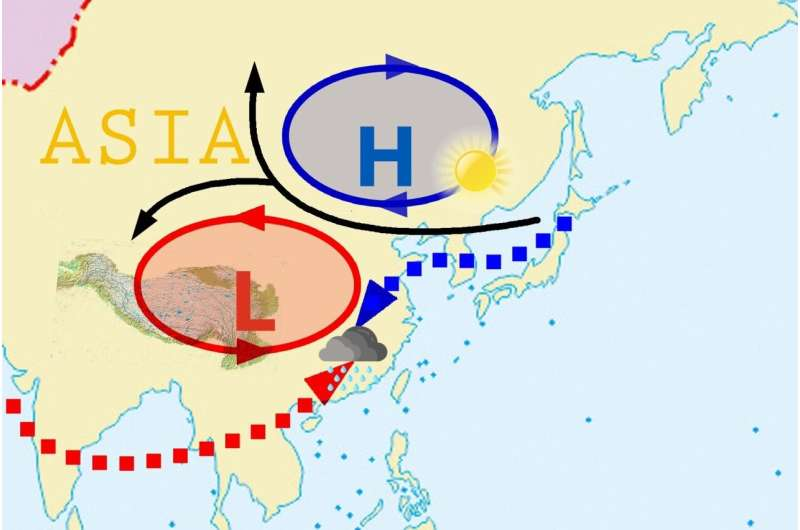 Challenge of the summer rainfall forecast skill in China: A possible solution