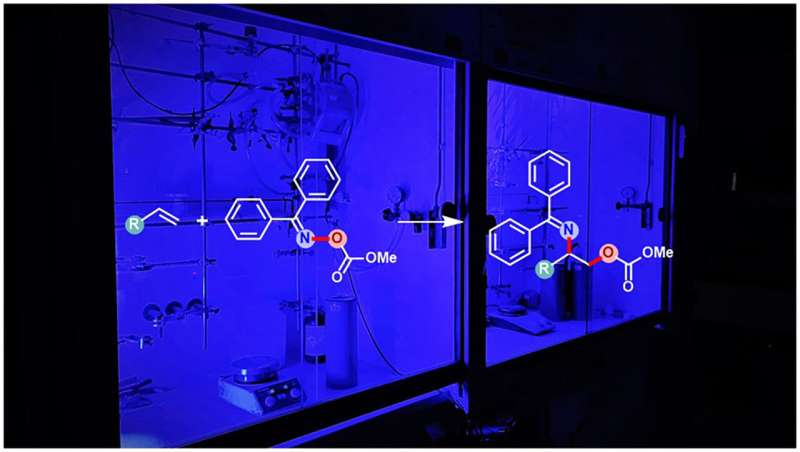 Chemists succeed in synthesis of aminoalcohols by utilizing light