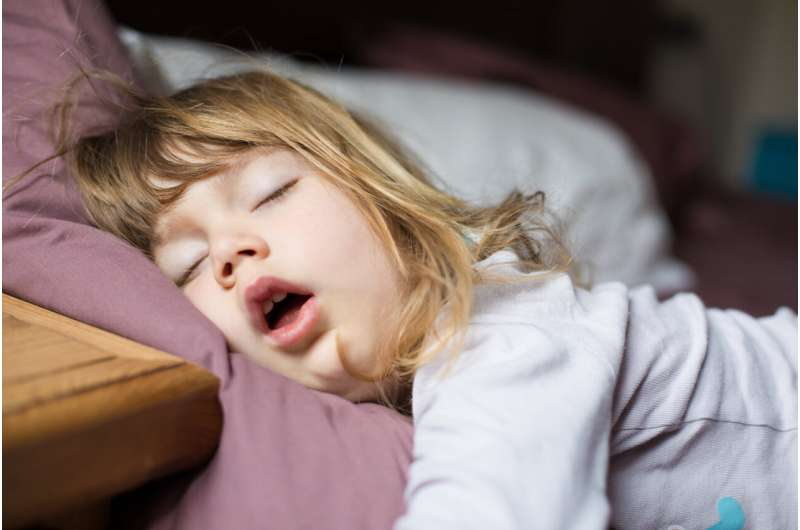 Children's sleep and adenotonsillectomy—realistic expectations for behaviour post-surgery
