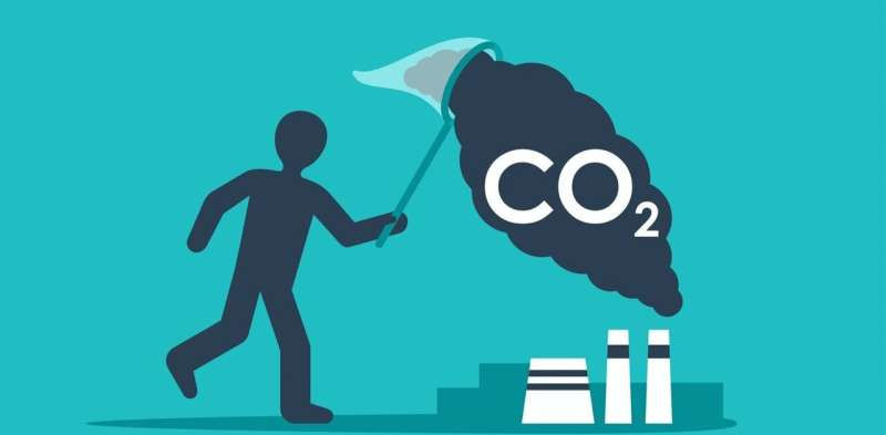 Climatechange: six priorities for pulling carbon out of the air