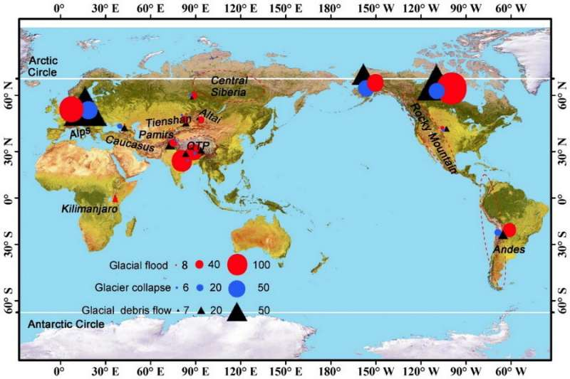 Climate warming increases cryospheric hazards