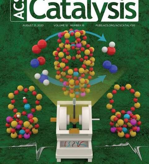 Clingy copper ions contribute to catalyst slowdown
