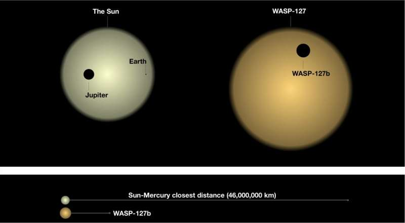 Cloud-spotting on a distant exoplanet
