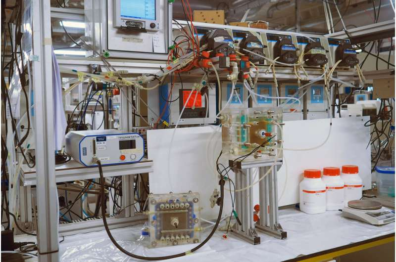 CO2 removal from the atmosphere using sustainable energy