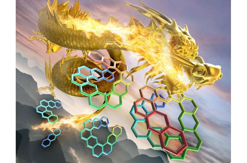 Coiling them up: Synthesizing organic molecules with a long helical structure