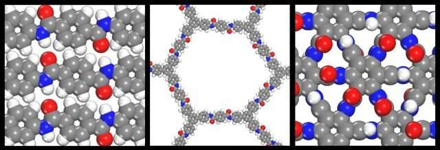 Collaboration leads to 2-D polymer discovery