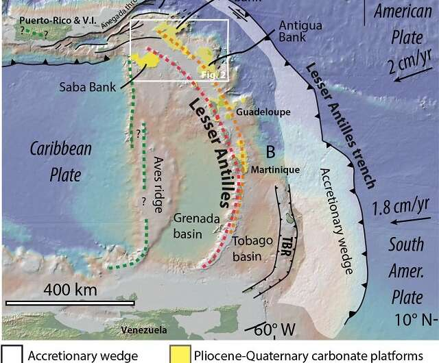Colonisation of the Antilles by South American fauna: giant sunken islands as a passageway?