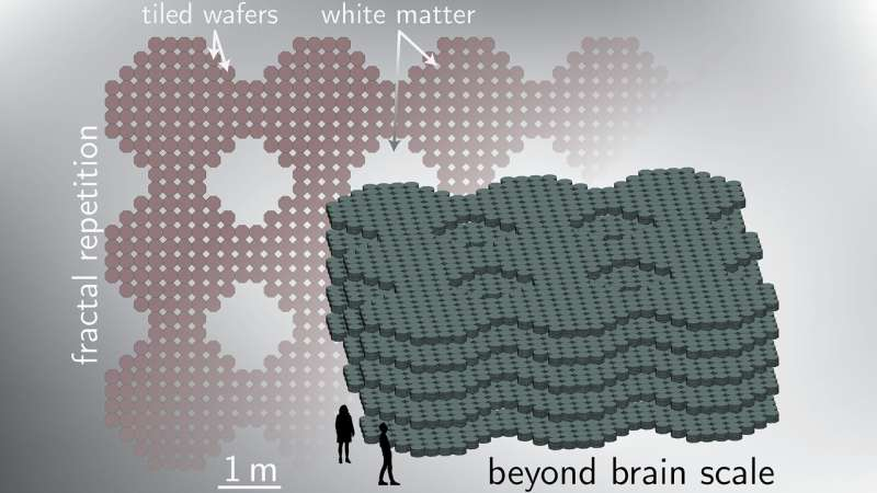 Combining light, superconductors could boost AI capabilities