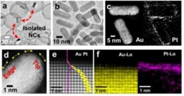 'Core@Shell' catalyst that controls chemical reactions with light