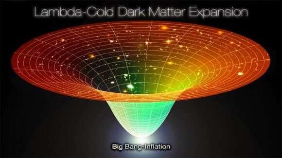 L'aube cosmique contient les réponses à bon nombre des plus grandes questions de l'astronomie
