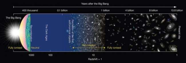 Cosmic galaxy assembly and the evolution of metals